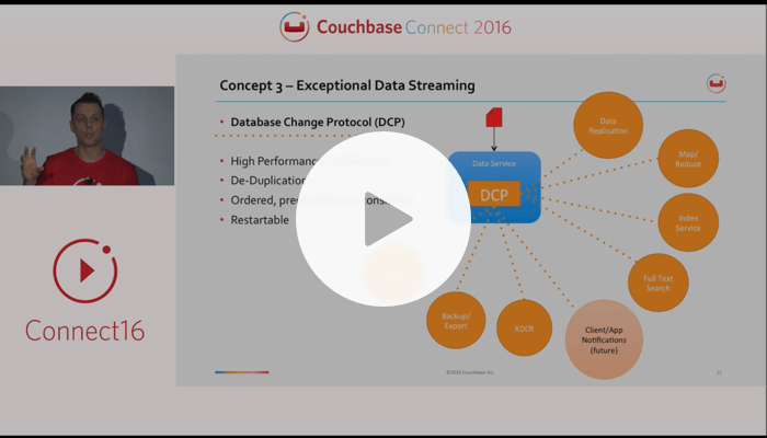 Overview of Couchbase Server architecture